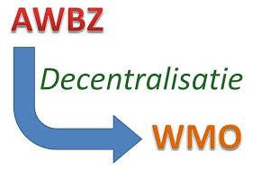 Decentralisatie AWBZ